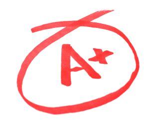 Achievement Versus Aptitude in College Admissions Issues